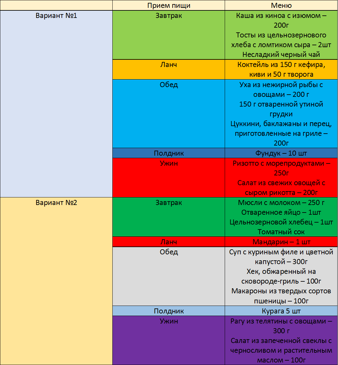 Hugo 8 hetes karcsúságának szabályai, 1. rész. - Testépítés