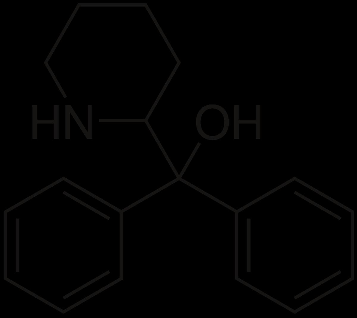 Metilfenidát - ADHD - 2020