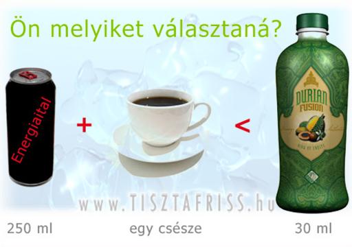 Phyto kávé test karcsú)