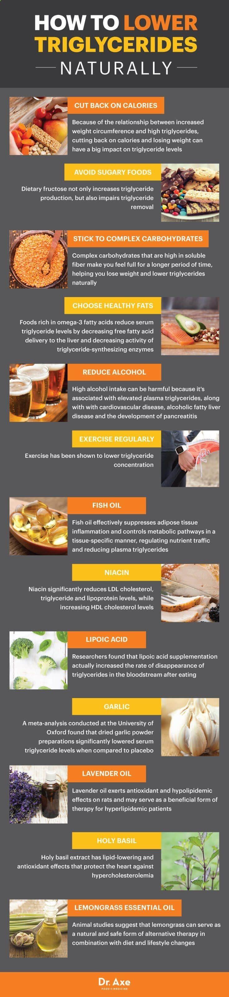 Mennyire hatékony zsírégető a HCA? | Panda Nutrition